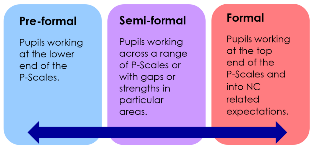 curriculum-policy-1