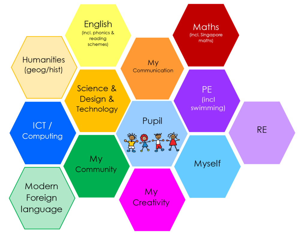 curriculum-policy-22