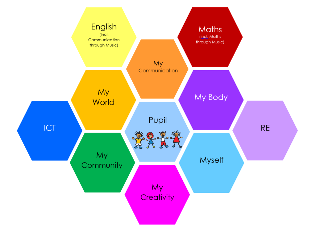curriculum-policy-3