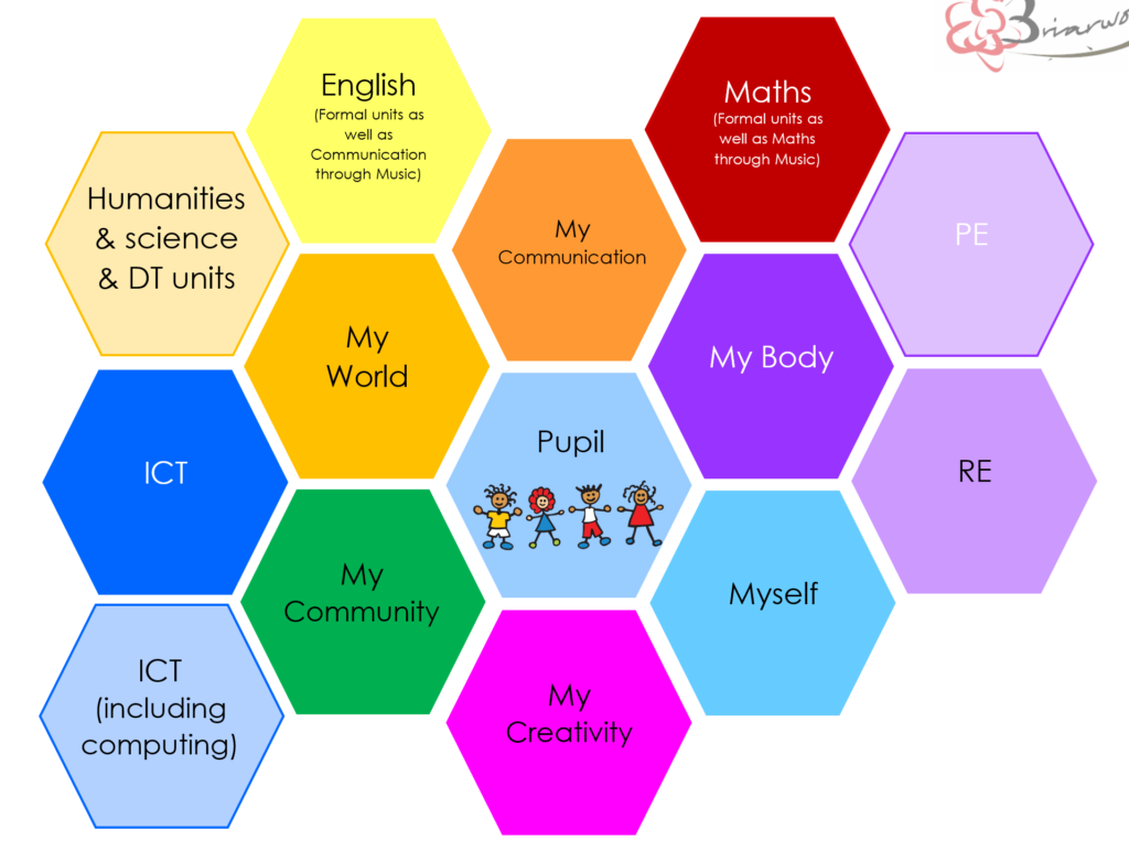 curriculum-policy-6