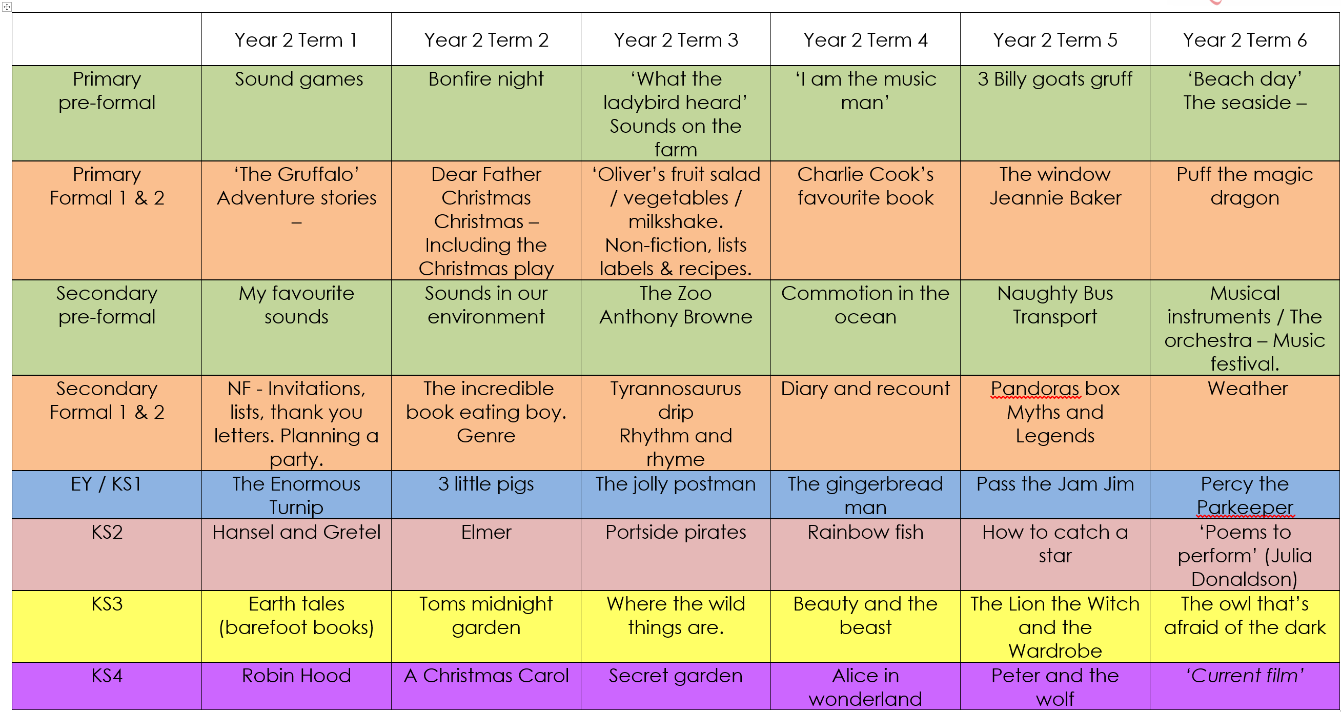 Map Of Uk Key Stage 1.Curriculum Policy Briarwood School